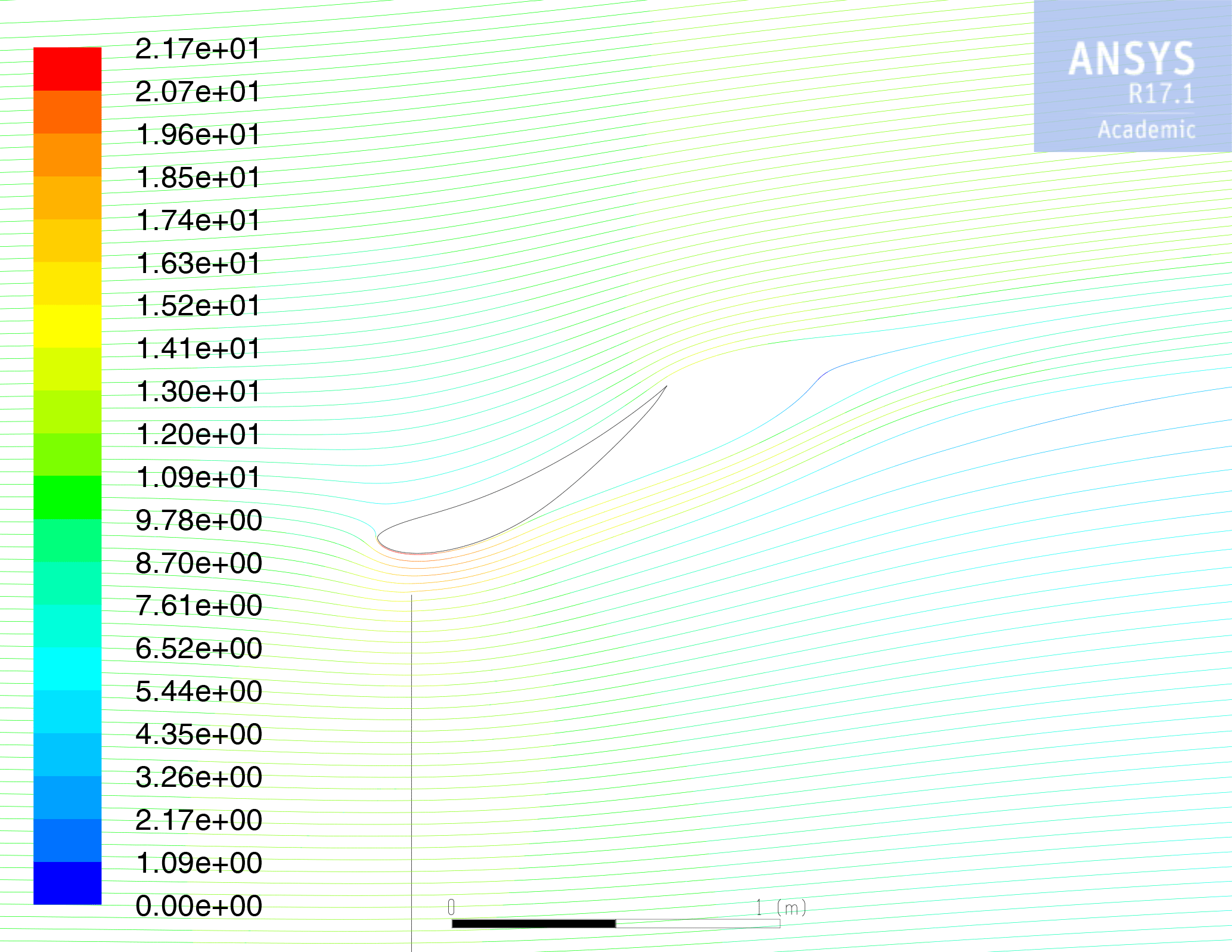 WES - Ducted wind turbine optimization and sensitivity to