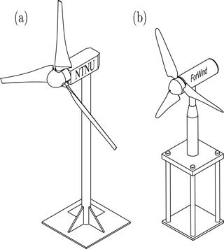 https://www.wind-energ-sci.net/3/257/2018/wes-3-257-2018-f01