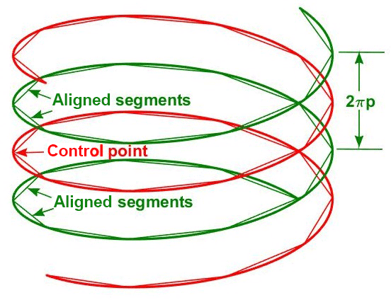 WES - The second curvature correction for the straight segment