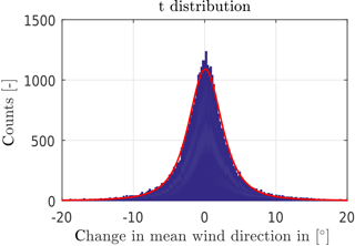 https://www.wind-energ-sci.net/3/869/2018/wes-3-869-2018-f13