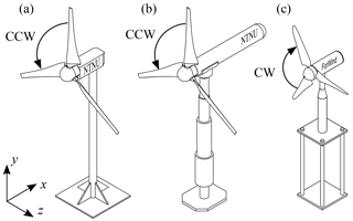 https://www.wind-energ-sci.net/3/883/2018/wes-3-883-2018-f01