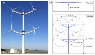 https://www.wind-energ-sci.net/4/251/2019/wes-4-251-2019-f01