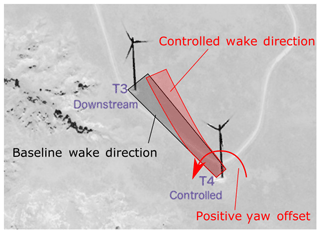 https://www.wind-energ-sci.net/4/273/2019/wes-4-273-2019-f02