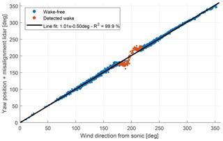 https://www.wind-energ-sci.net/4/407/2019/wes-4-407-2019-f10