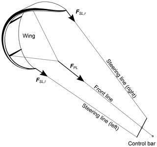 https://www.wind-energ-sci.net/4/41/2019/wes-4-41-2019-f03