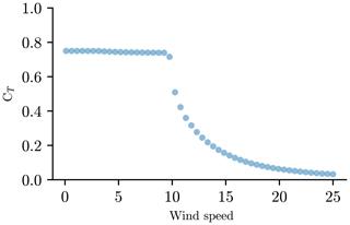 https://www.wind-energ-sci.net/4/663/2019/wes-4-663-2019-f04