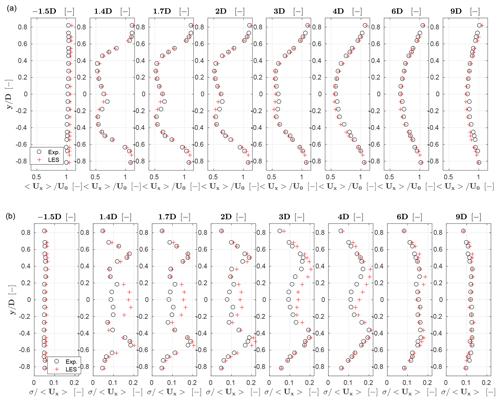 https://www.wind-energ-sci.net/4/71/2019/wes-4-71-2019-f09