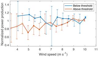 https://www.wind-energ-sci.net/5/125/2020/wes-5-125-2020-f16