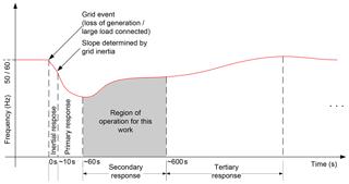 https://www.wind-energ-sci.net/5/225/2020/wes-5-225-2020-f01