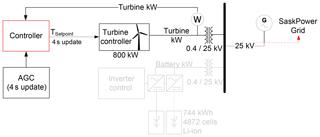 https://www.wind-energ-sci.net/5/225/2020/wes-5-225-2020-f03