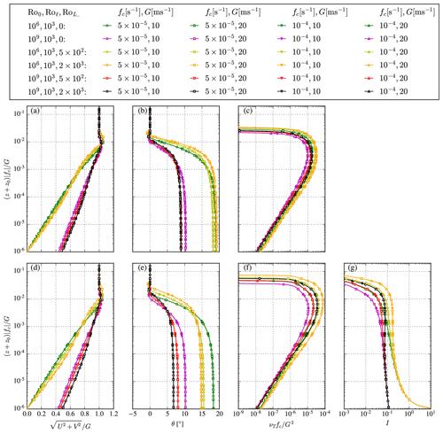 https://www.wind-energ-sci.net/5/355/2020/wes-5-355-2020-f04