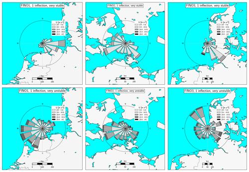 https://www.wind-energ-sci.net/5/391/2020/wes-5-391-2020-f13