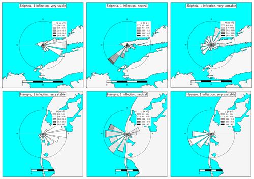 https://www.wind-energ-sci.net/5/391/2020/wes-5-391-2020-f14