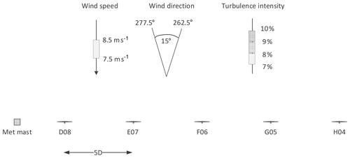 https://www.wind-energ-sci.net/5/439/2020/wes-5-439-2020-f02