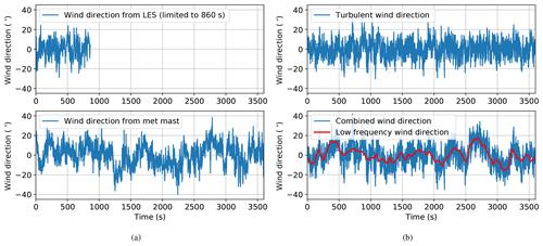 https://www.wind-energ-sci.net/5/451/2020/wes-5-451-2020-f05