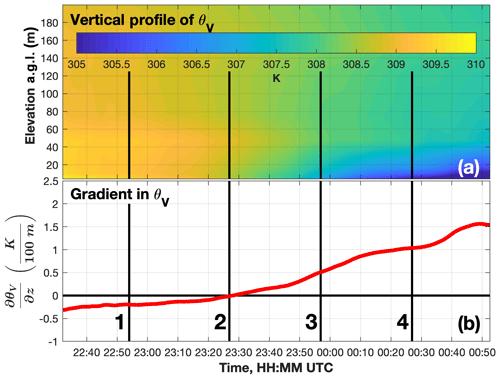 https://www.wind-energ-sci.net/5/469/2020/wes-5-469-2020-f15