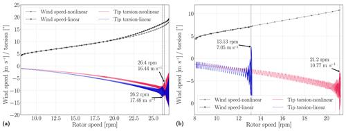 https://www.wind-energ-sci.net/5/503/2020/wes-5-503-2020-f14