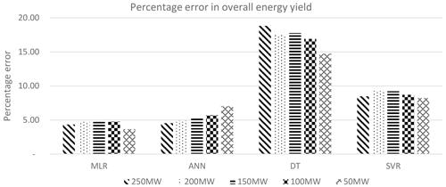 https://www.wind-energ-sci.net/5/601/2020/wes-5-601-2020-f29
